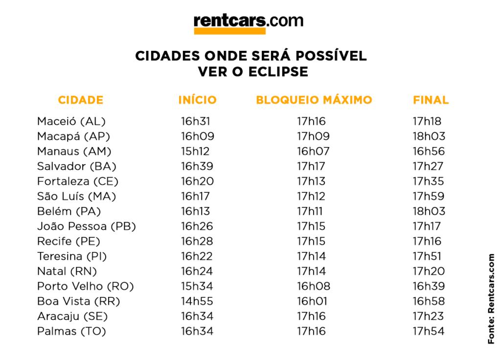 cidades-eclipse-21-de-agosto-blog-rentcars